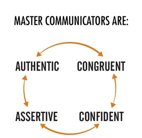 The Master Communicator Programme